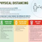 covid-19 physical distancing